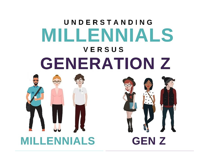 Get ready for Generation Z!!